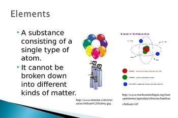 Compounds & Molecules Powerpoint