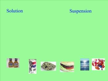 Compounds, Molecules, and Mixtures Lesson