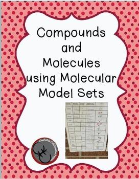 Compounds & Molecules using Molecular Model Sets