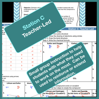 Ionic & Covalent Science Stations (online, group collaboration, teacher-led)