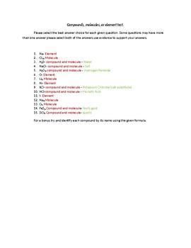 Compounds quiz