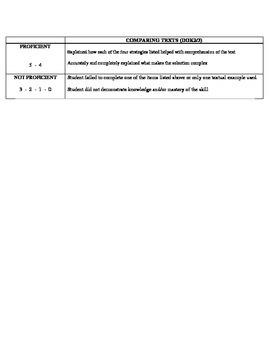 Comprehending Complex Texts CCSS RL.9-10.10