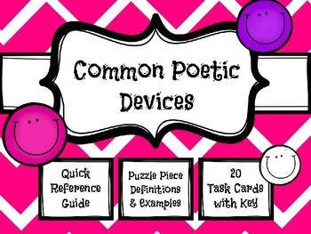 Comprehending Poetry - Common Poetic Devices