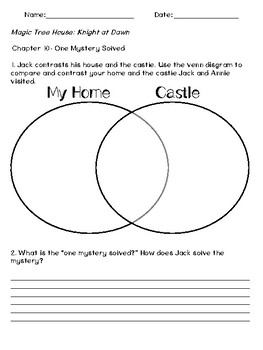 Comprehension Activities: Magic Tree House #2 Knight At Dawn