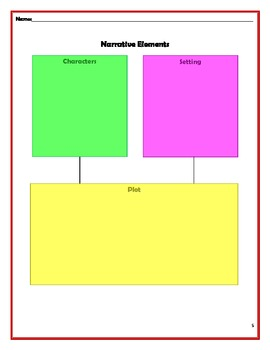 Comprehension Activities Packet