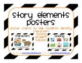 Comprehension Anchor Charts and Practice Pages