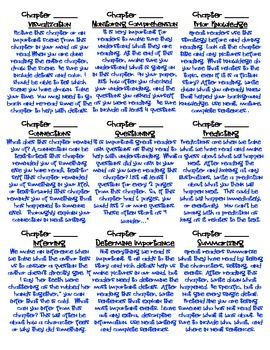 Reading Strategy Comprehension Cards