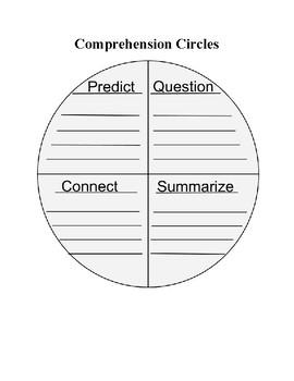 Comprehension Circle Graphic Organizer
