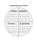 Comprehension Circle Graphic Organizer