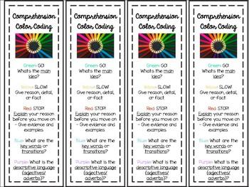 Comprehension Color Coding Bookmarks
