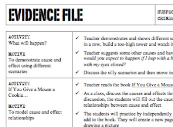 Comprehension Confidential - 9 Comprehension Strategies To Use In Your Classroom
