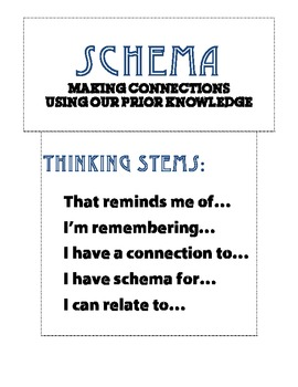 Comprehension Connection Thinking Stems Anchor Charts