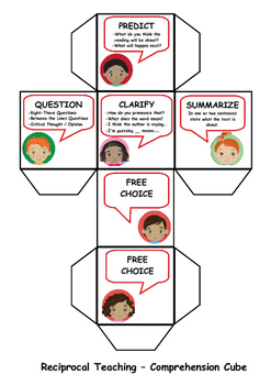Comprehension Cube - Reciprocal Teaching