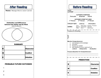 Comprehension Foldable for Informational Texts