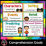 Reading Comprehension Goal Posters