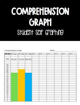 Comprehension Graph
