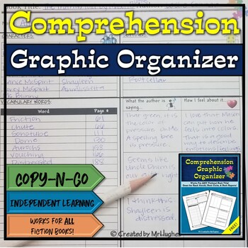 Comprehension Graphic Organizer- Fits ANY Fiction Book