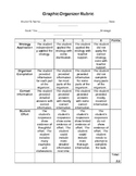 Comprehension Graphic Organizer Rubric