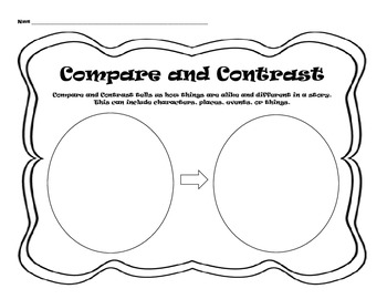 Comprehension Graphic Organizers