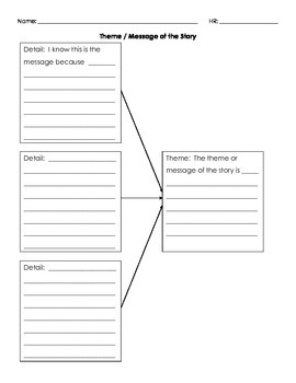 Comprehension Graphic Organizers with Support