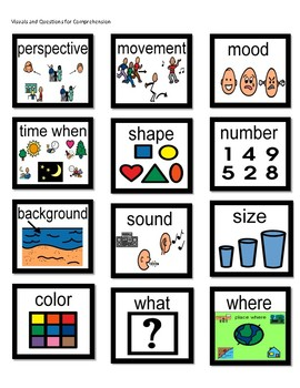 Comprehension Guide for Homework and Deeper Conversations