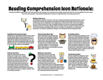 Comprehension Icons & Poster Set