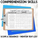 Comprehension Kit Skills Suggested Mentor Text List *Freebie*