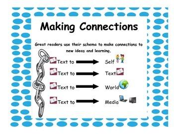 Comprehension Ladder