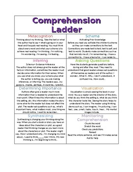 Comprehension Ladder