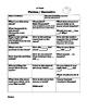 Comprehension Menus:  Fiction and Non-Fiction K-2