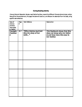 Comprehension Packet for Gathering Blue by Lois Lowry