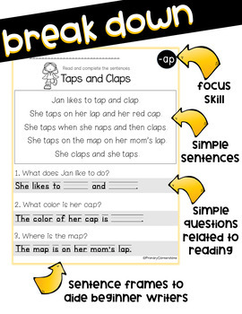 Comprehension Passages for ELL and Beginner Writers: CVCs & Word Families