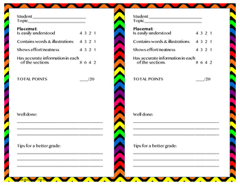Comprehension Placemats
