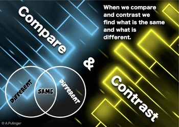 Comprehension Poster - Compare and Contrast