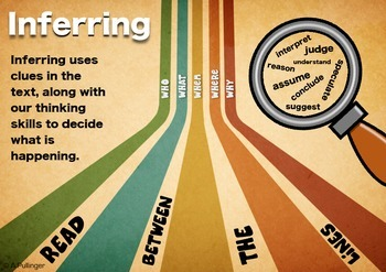 Comprehension Poster - Inferring