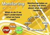 Comprehension Poster - Monitoring