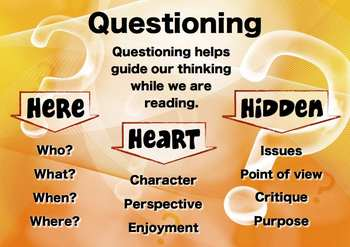 Comprehension Poster - Questioning