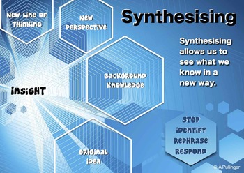 Comprehension Poster - Synthesising