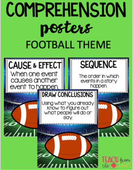 Comprehension Posters (Football Theme)
