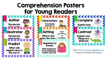 Comprehension Posters for Young Readers and Writers