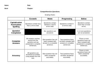 Comprehension Question Grading Rubric