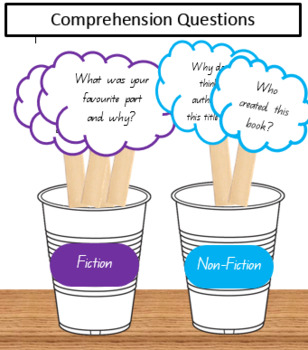 Comprehension Question Prompts for Guided Reading- Australian Curriculum Aligned