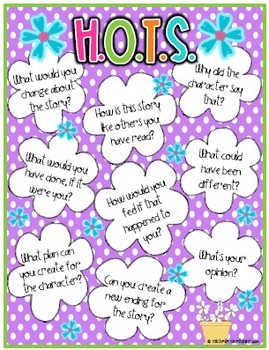 Comprehension Question Stem Posters {with HOTS}