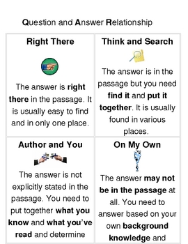 Comprehension - Question and Answer Relationship