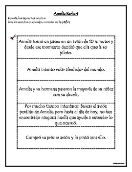 Comprehension Quizzes and Sequencing Activity Spanish