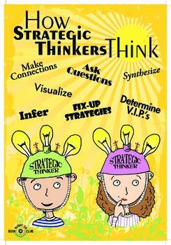 Metacognitive Strategies Poster