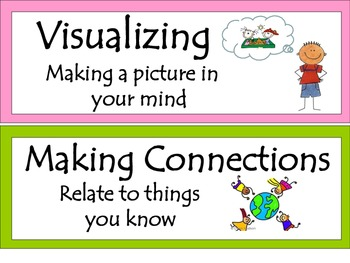 Comprehension Reading Strategies (Mini-Posters)
