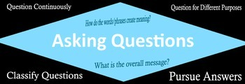 Comprehension Reading Strategies Thinking Strategies Poster Set