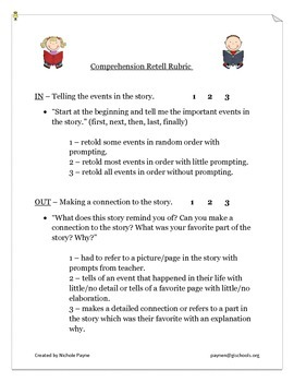 Comprehension Retell Rubric