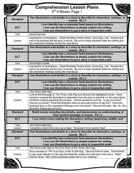 Comprehension Road Map for 3rd Nine Weeks